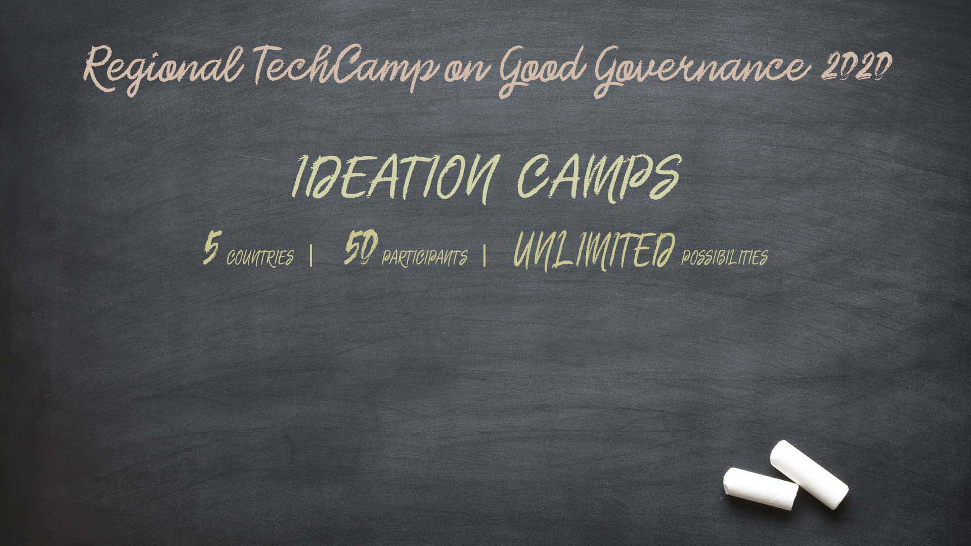 Inaugural Ideation Camp